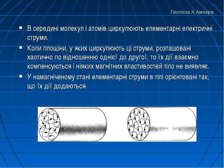 Гіпотеза А.Ампера В середині молекул і атомів циркулюють елементарні електрич...