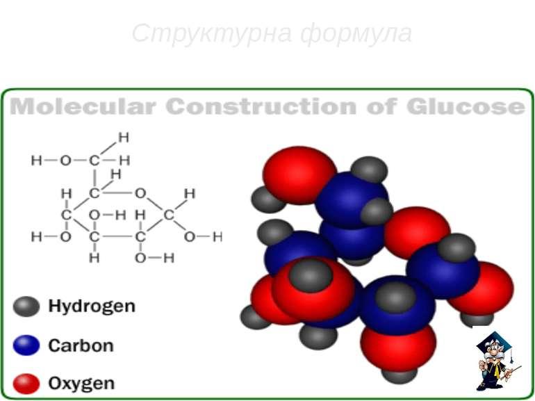 Глюкоза - виноградный сахГГ Структурна формула