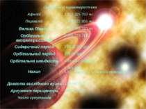 Орбітальніхарактеристики Афелій 1513325783км Перігелій 1353572956км В...