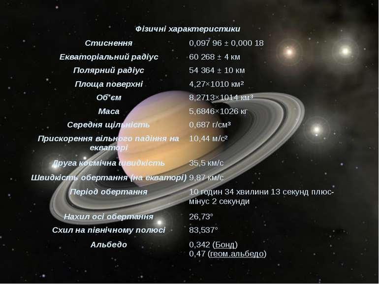 Фізичніхарактеристики Стиснення 0,09796 ± 0,00018 Екваторіальнийрадіус 602...