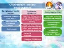 Особливості і ознаки захворювання Ознаки в дитинстві: Ознаки при народженні: ...