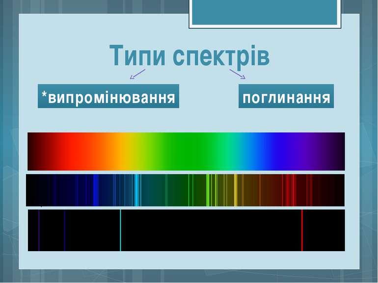 Типи спектрів *випромінювання поглинання *Суцільний спектр — спектр, у якого ...