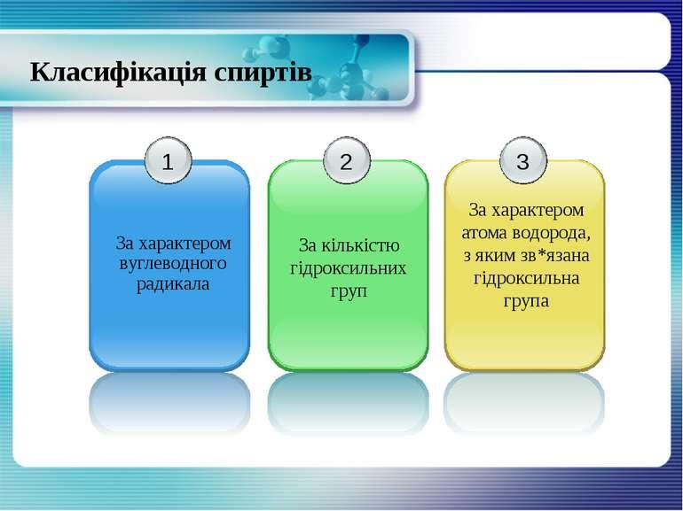 Класифікація спиртів 2 За кількістю гідроксильних груп 3 За характером атома ...