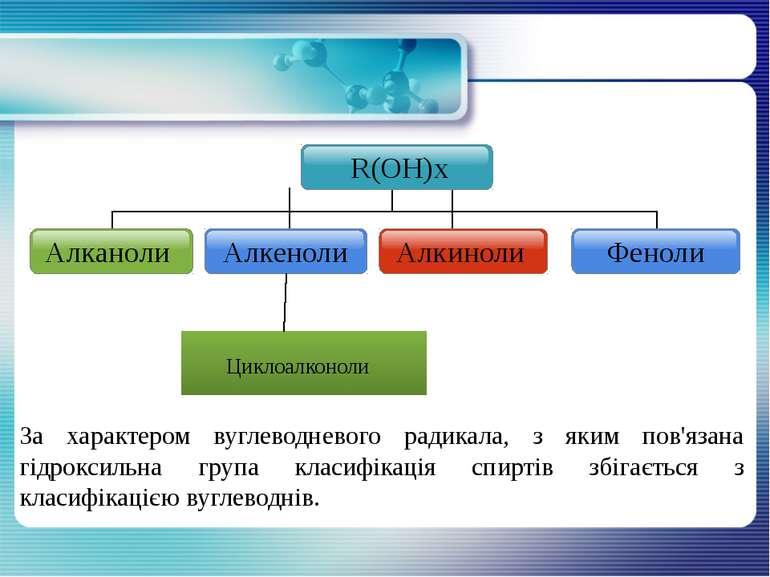 За характером вуглеводневого радикала, з яким пов'язана гідроксильна група кл...