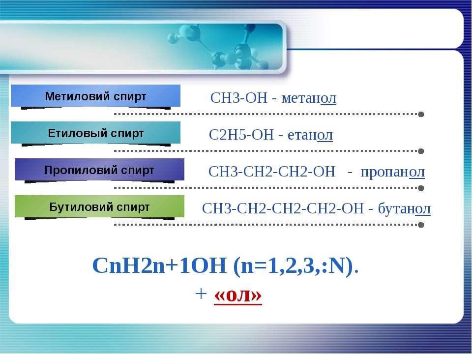 CnH2n+1OH (n=1,2,3,:N). + «ол» CH3-OH - метанол C2H5-OH - етанол СН3-СН2-СН2-...