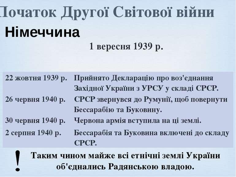 Початок Другої Світової війни 1 вересня 1939 р. Таким чином майже всі етнічні...