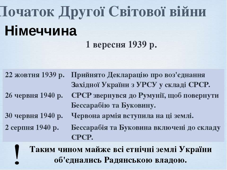 Початок Другої Світової війни 1 вересня 1939 р. Таким чином майже всі етнічні...