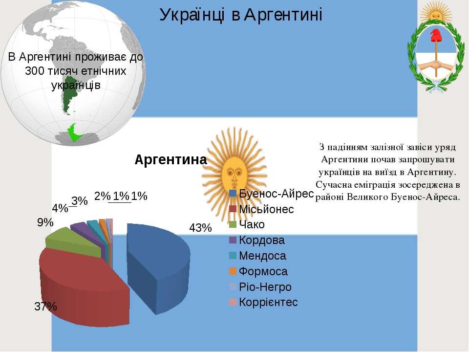 Українці в Аргентині З падінням залізної завіси уряд Аргентини почав запрошув...