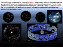 У грудні Сонце рухається по сузір'ю Стрільця. У напрямку цього сузір'я знаход...