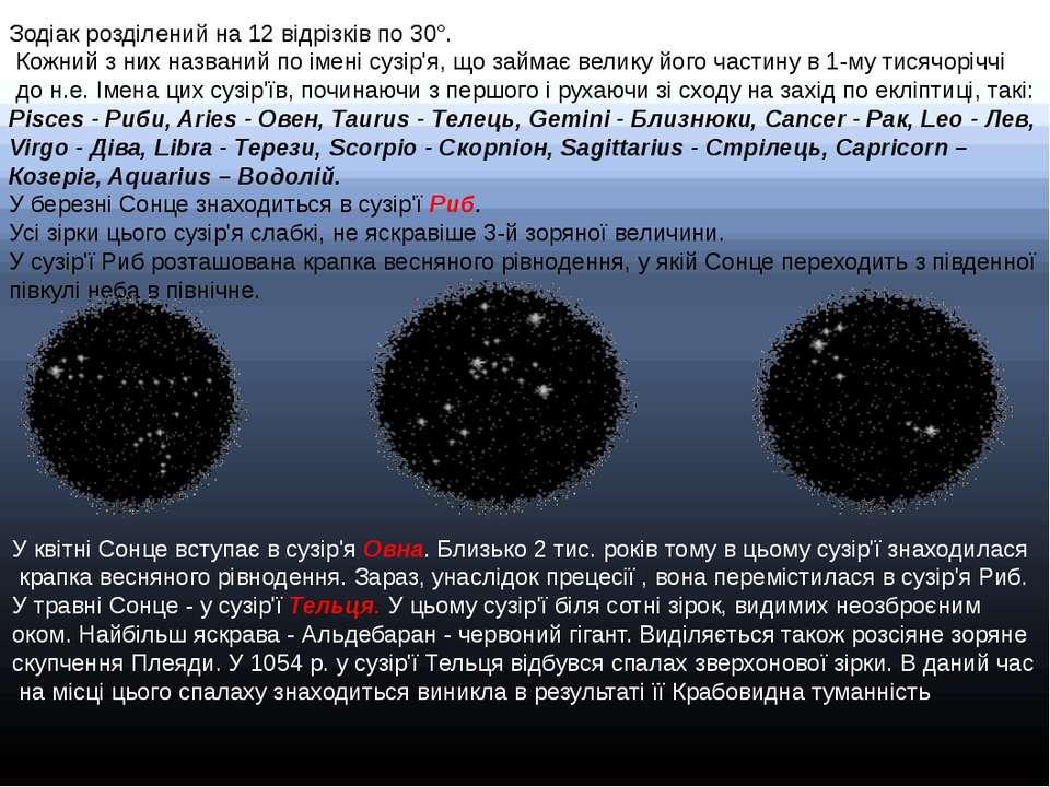 Зодіак розділений на 12 відрізків по 30°. Кожний з них названий по імені сузі...
