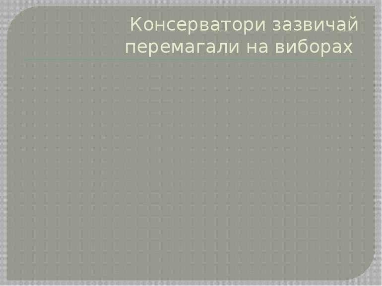 Політика Алека Дуґлас-Г'юма(1963-1964)