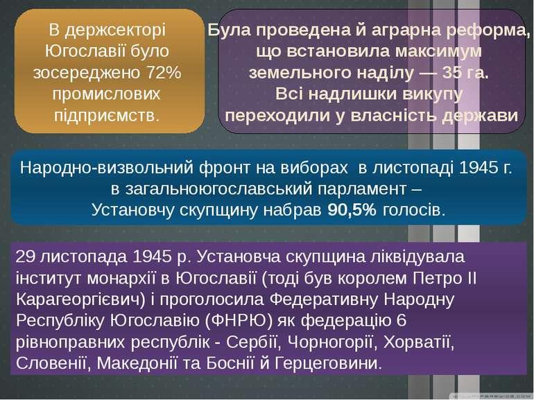 29 листопада 1945 р. Установча скупщина ліквідувала інститут монархії в Югосл...