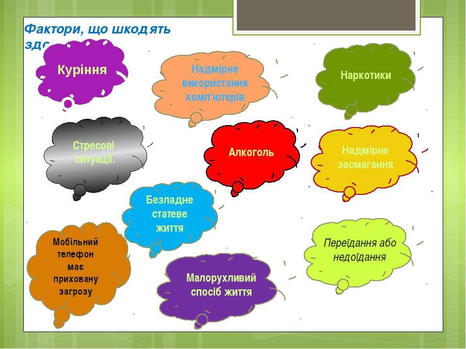 Фактори, що шкодять здоров'ю Стресові ситуації. Наркотики Алкоголь Куріння На...