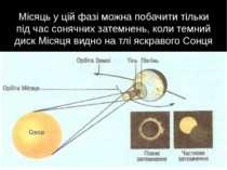 Місяць у цій фазі можна побачити тільки під час сонячних затемнень, коли темн...