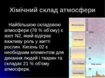 Хімічний склад атмосфери Найбільшою складовою атмосфери (78 % об'єму) є азот ...
