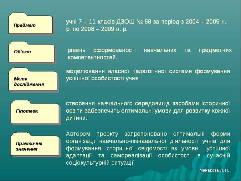 учні 7 – 11 класів ДЗОШ № 58 за період з 2004 – 2005 н. р. по 2008 – 2009 н. ...