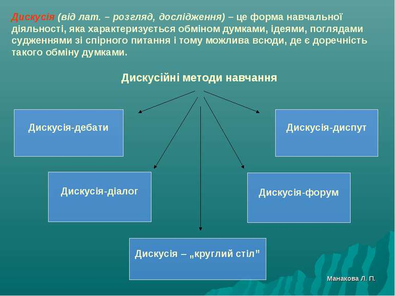 Дискусія (від лат. – розгляд, дослідження) – це форма навчальної діяльності, ...