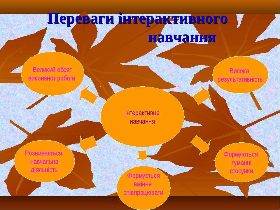 Переваги інтерактивного навчання Інтерактивне навчання Великий обсяг виконано...
