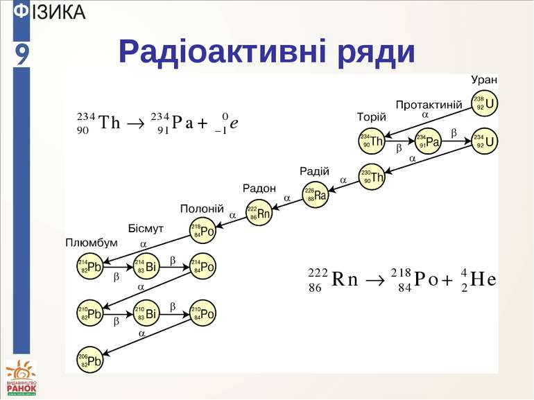 Радіоактивні ряди
