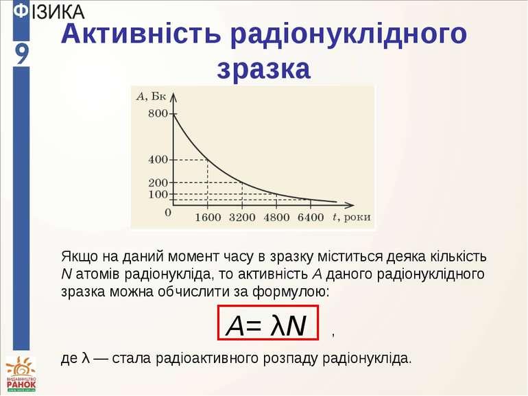 Активність радіонуклідного зразка Якщо на даний момент часу в зразку міститьс...