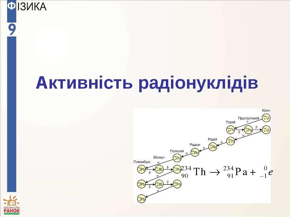 Активність радіонуклідів