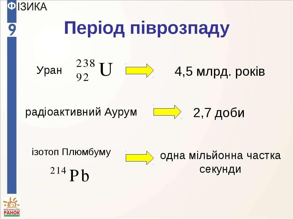 Період піврозпаду 4,5 млрд. років радіоактивний Аурум 2,7 доби ізотоп Плюмбум...