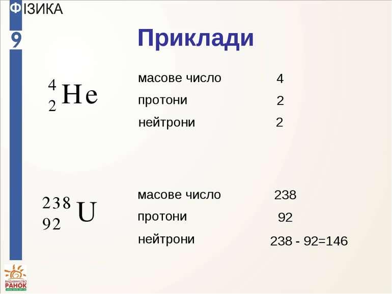 Приклади протони нейтрони масове число 2 4 2 протони нейтрони масове число 92...