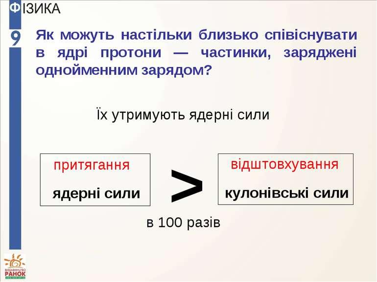 Як можуть настільки близько співіснувати в ядрі протони — частинки, заряджені...
