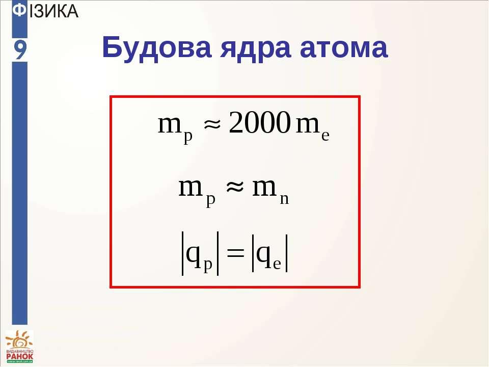 Будова ядра атома