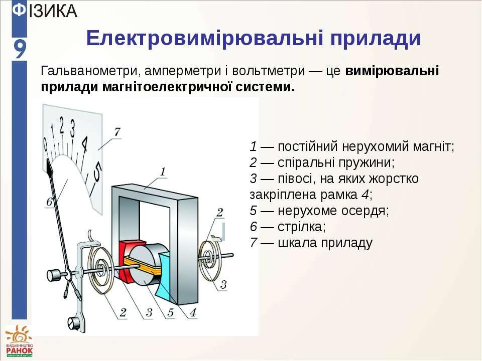 Гальванометри, амперметри і вольтметри — це вимірювальні прилади магнітоелект...
