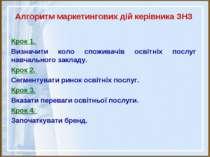 Алгоритм маркетингових дій керівника ЗНЗ Крок 1. Визначити коло споживачів ос...