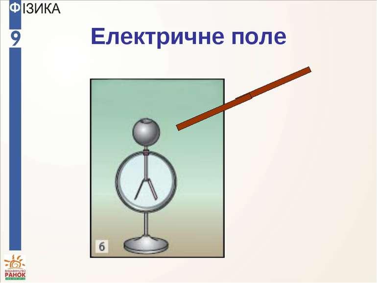 Електричне поле