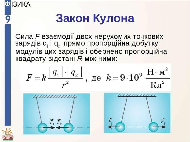 Закон Кулона Сила F взаємодії двох нерухомих точкових зарядів q1 і q2 прямо п...