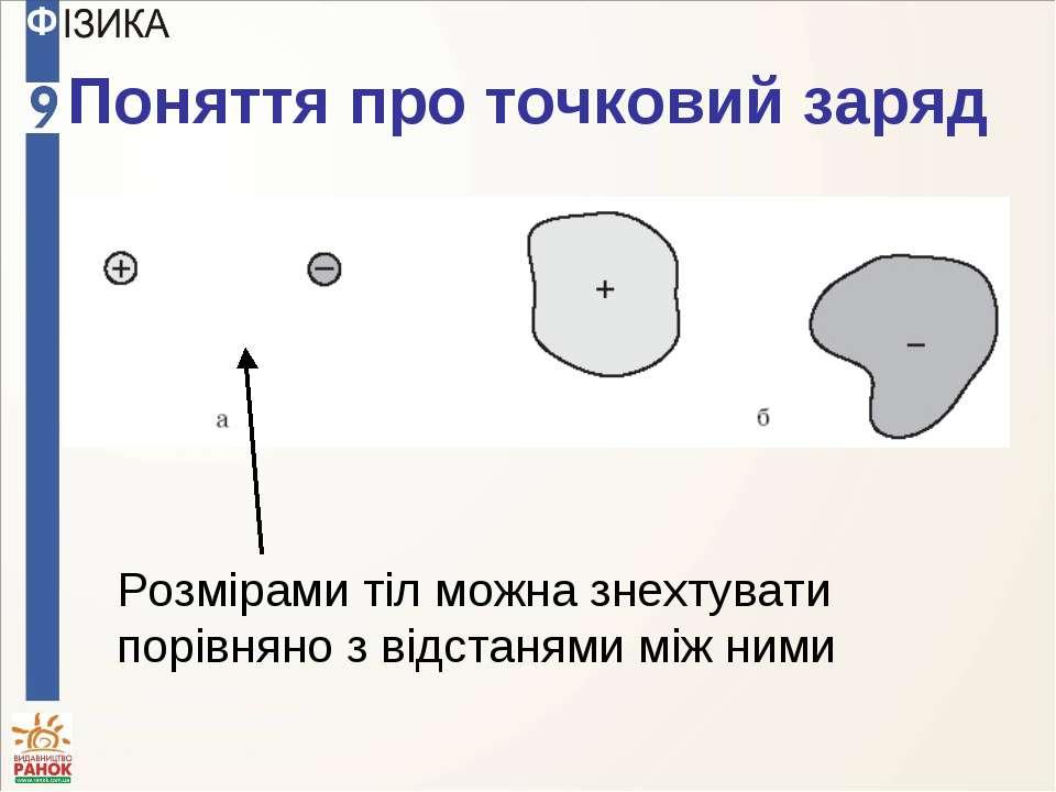 Поняття про точковий заряд Розмірами тіл можна знехтувати порівняно з відстан...