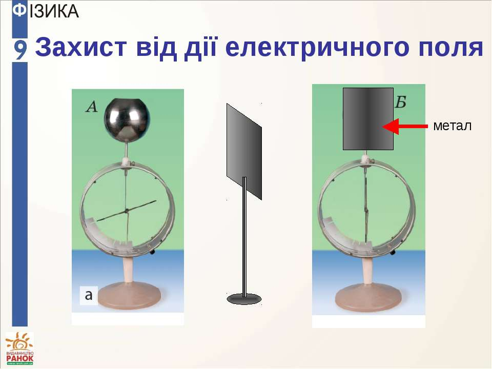 Захист від дії електричного поля метал
