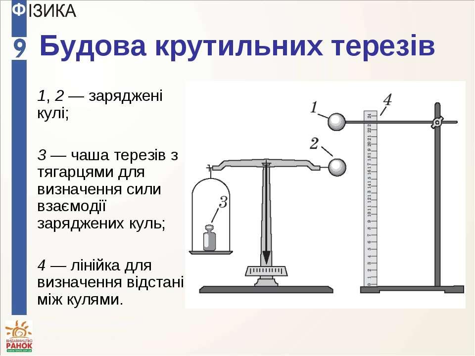 Будова крутильних терезів 1, 2 — заряджені кулі; 3 — чаша терезів з тягарцями...