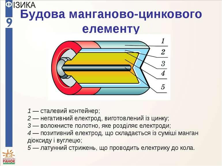 Будова манганово-цинкового елементу 1 — сталевий контейнер; 2 — негативний ел...