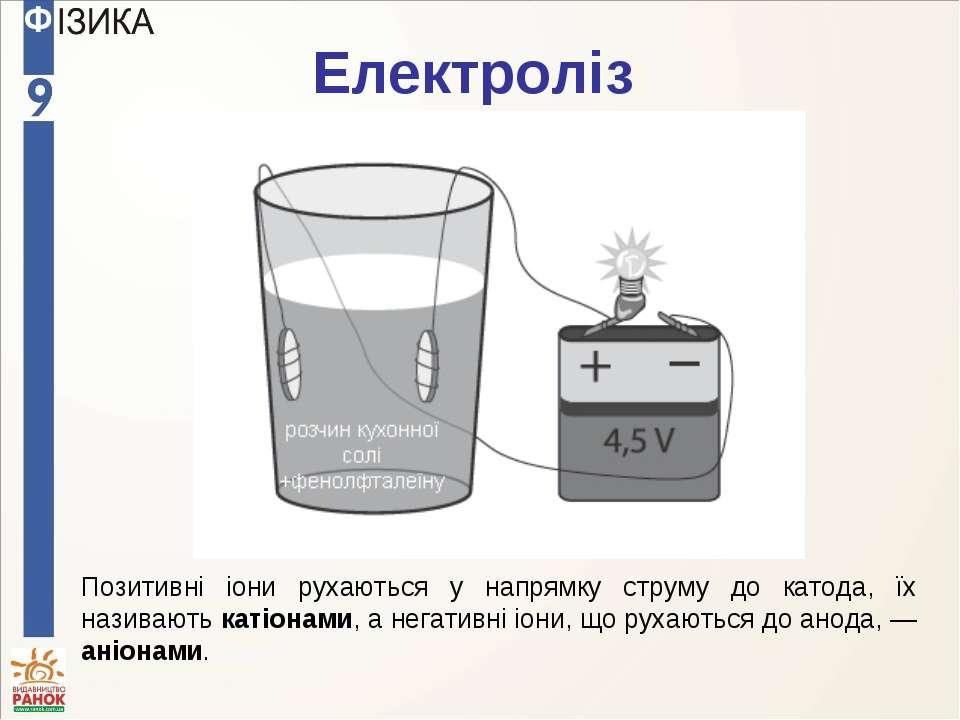 Електроліз Позитивні іони рухаються у напрямку струму до катода, їх називають...
