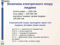 Величина електричного опору людини волога шкіра — 1000 Ом; суха шкіра — 500 0...
