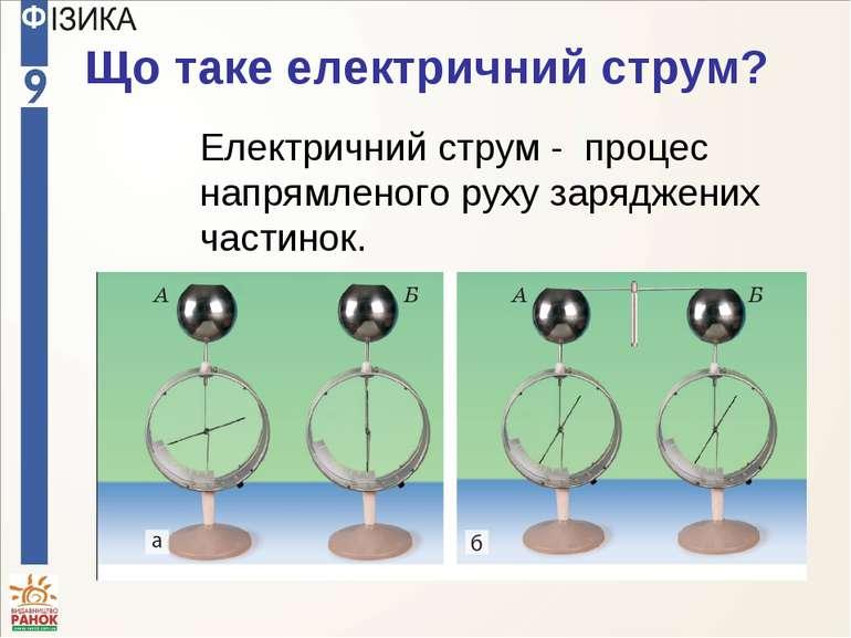 Що таке електричний струм? Електричний струм - процес напрямленого руху заряд...