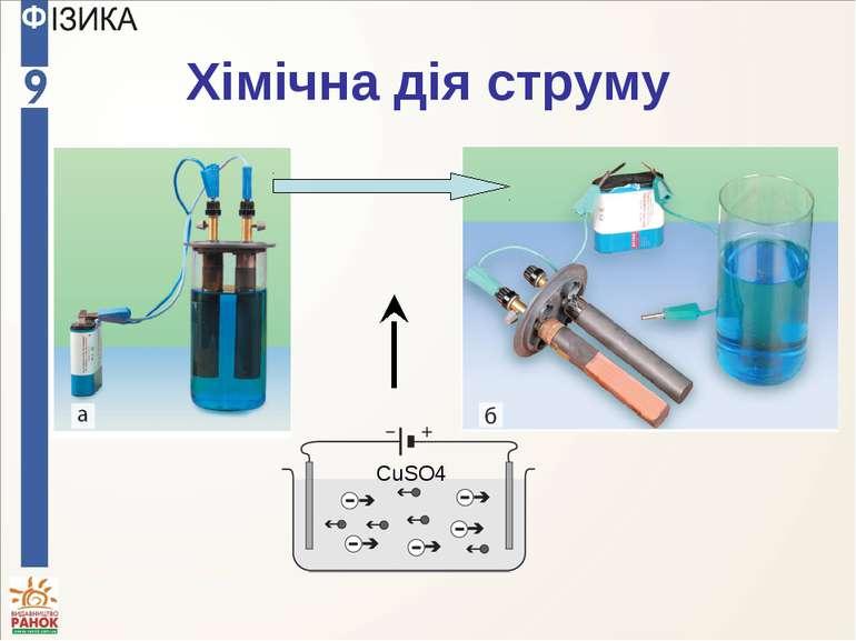 Хімічна дія струму