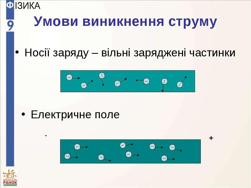 Умови виникнення струму Носії заряду – вільні заряджені частинки Електричне поле