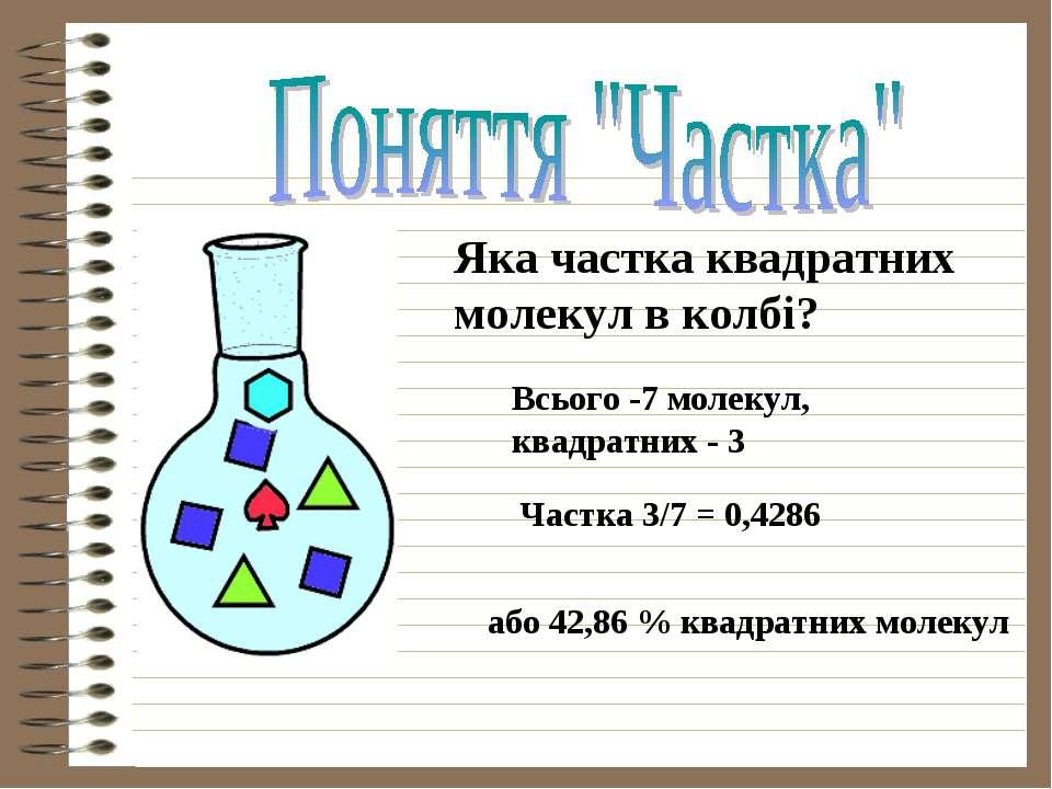 Яка частка квадратних молекул в колбі? Всього -7 молекул, квадратних - 3 Част...