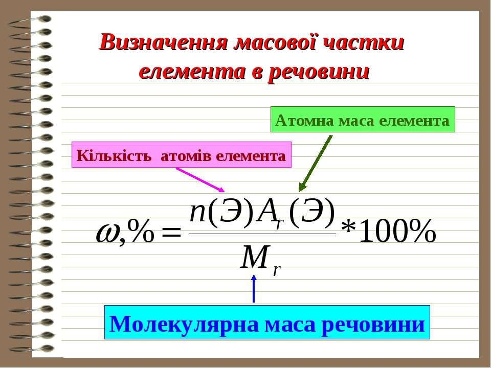 Молекулярна маса речовини Кількість атомів елемента Атомна маса елемента Визн...