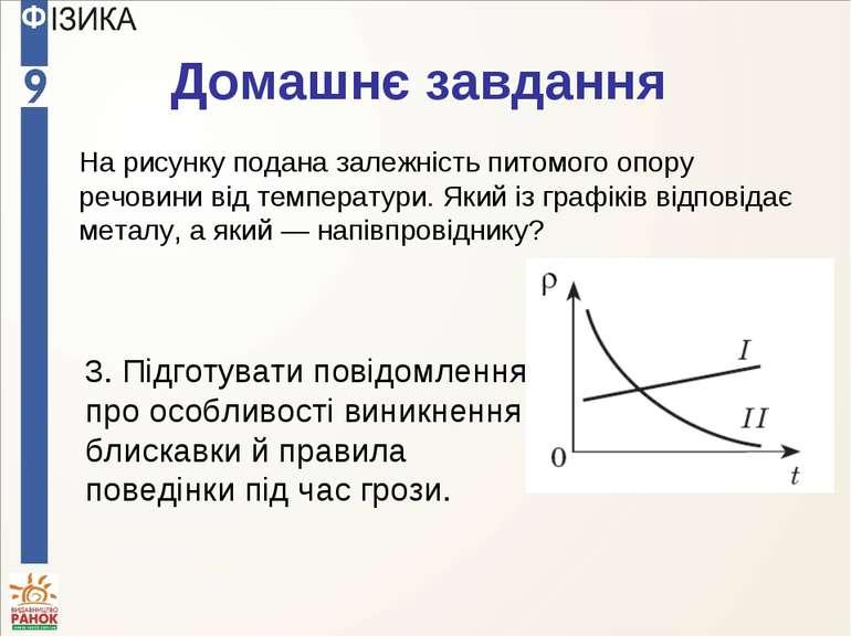 Домашнє завдання На рисунку подана залежність питомого опору речовини від тем...