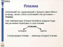 Плазма Іонізований газ, одержуваний у процесі самостійного розряду, являє соб...