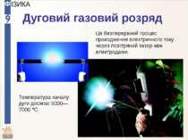 Дуговий газовий розряд Це безперервний процес проходження електричного току ч...