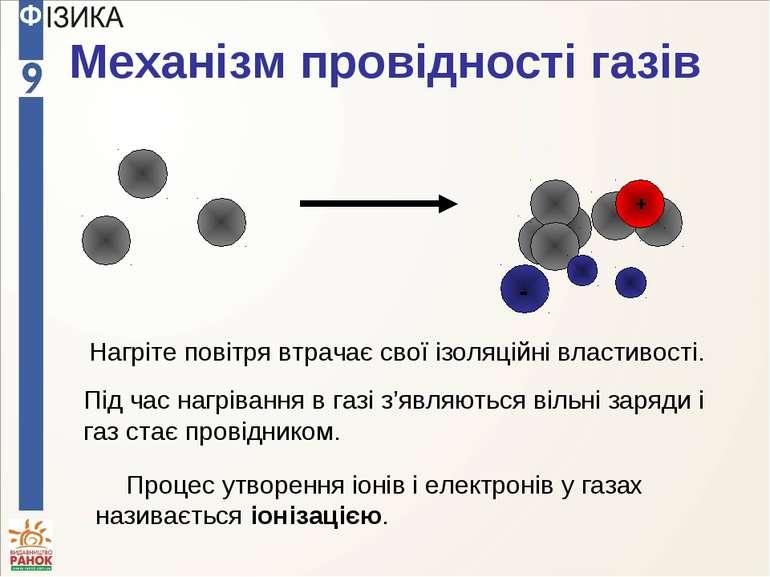 Механізм провідності газів Нагріте повітря втрачає свої ізоляційні властивост...