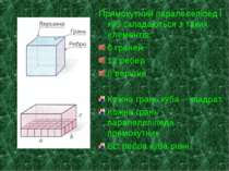 Прямокутний паралелепіпед і куб складаються з таких елементів: 6 граней 12 ре...