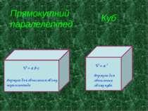 Прямокутний паралелепіпед Куб V = a b c Формула для обчислення об'єму паралел...